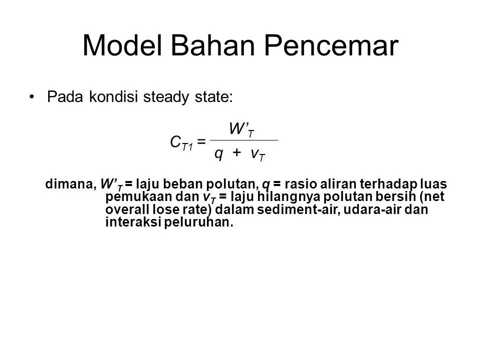 Pada kondisi steady state: Model Bahan Pencemar C T1 = W' T q + v T dimana, W' T = laju beban polutan, q = rasio aliran terhadap luas pemukaan dan v T