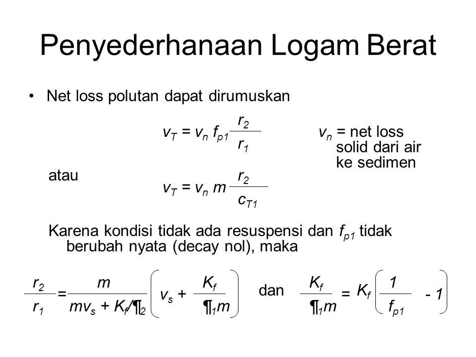 Penyederhanaan Logam Berat Net loss polutan dapat dirumuskan v T = v n f p1 r2r2 r1r1 atau v T = v n m r2r2 c T1 v n = net loss solid dari air ke sedi