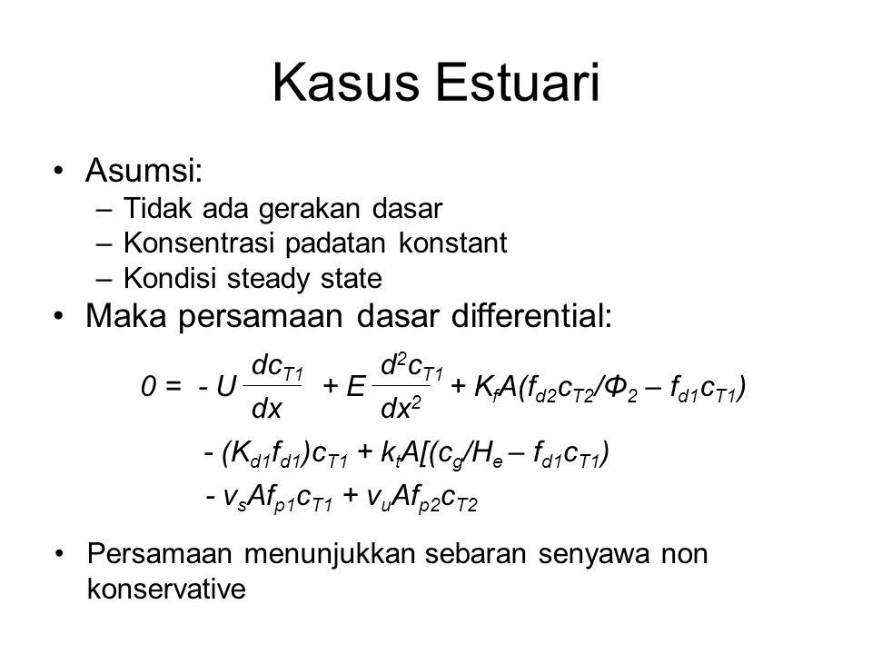 Kasus Estuari Asumsi: –Tidak ada gerakan dasar –Konsentrasi padatan konstant –Kondisi steady state Maka persamaan dasar differential: - U dc T1 dx + K