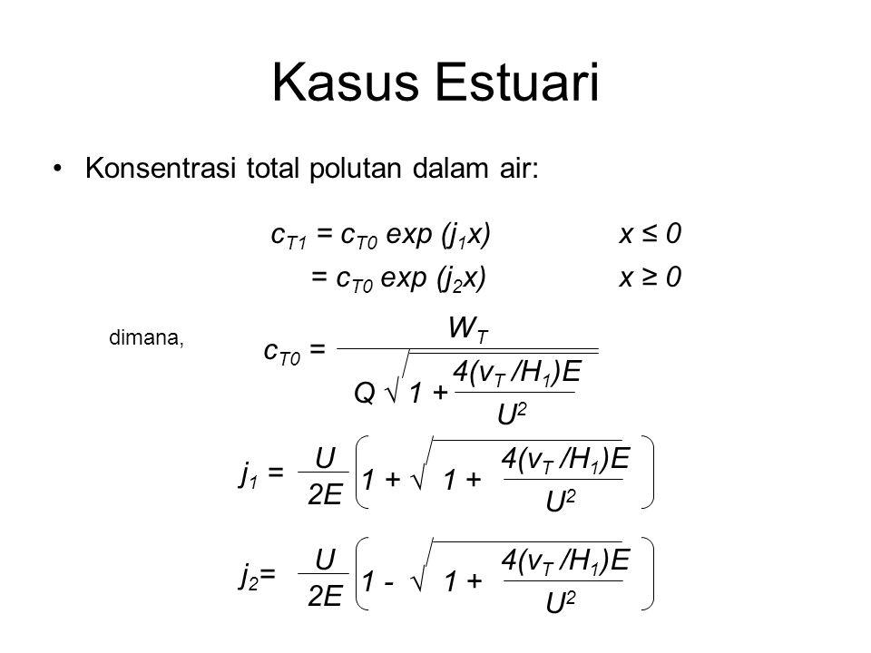 Kasus Estuari Konsentrasi total polutan dalam air: c T1 = c T0 exp (j 1 x) x ≤ 0 = c T0 exp (j 2 x) x ≥ 0 dimana, c T0 = WTWT Q √ 1 + 4(v T /H 1 )E U2