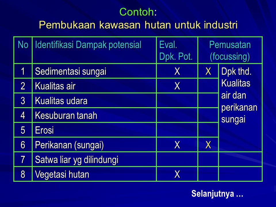 Contoh: Pembukaan kawasan hutan untuk industri No Identifikasi Dampak potensial Eval. Dpk. Pot. Pemusatan (focussing) 1 Sedimentasi sungai XX Dpk thd.
