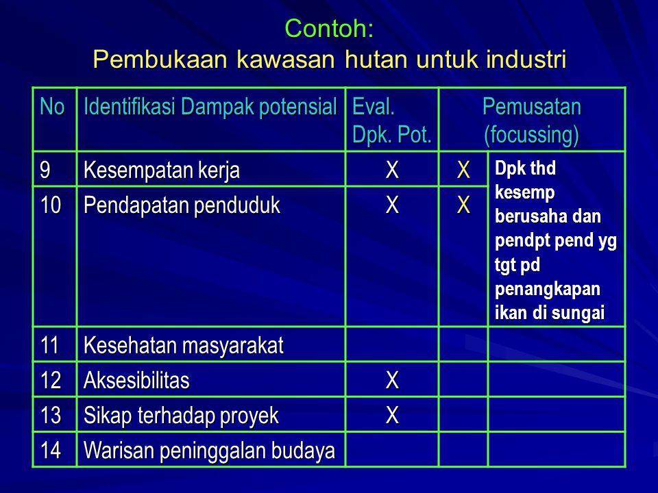 Contoh: Pembukaan kawasan hutan untuk industri No Identifikasi Dampak potensial Eval. Dpk. Pot. Pemusatan (focussing) 9 Kesempatan kerja XX Dpk thd ke