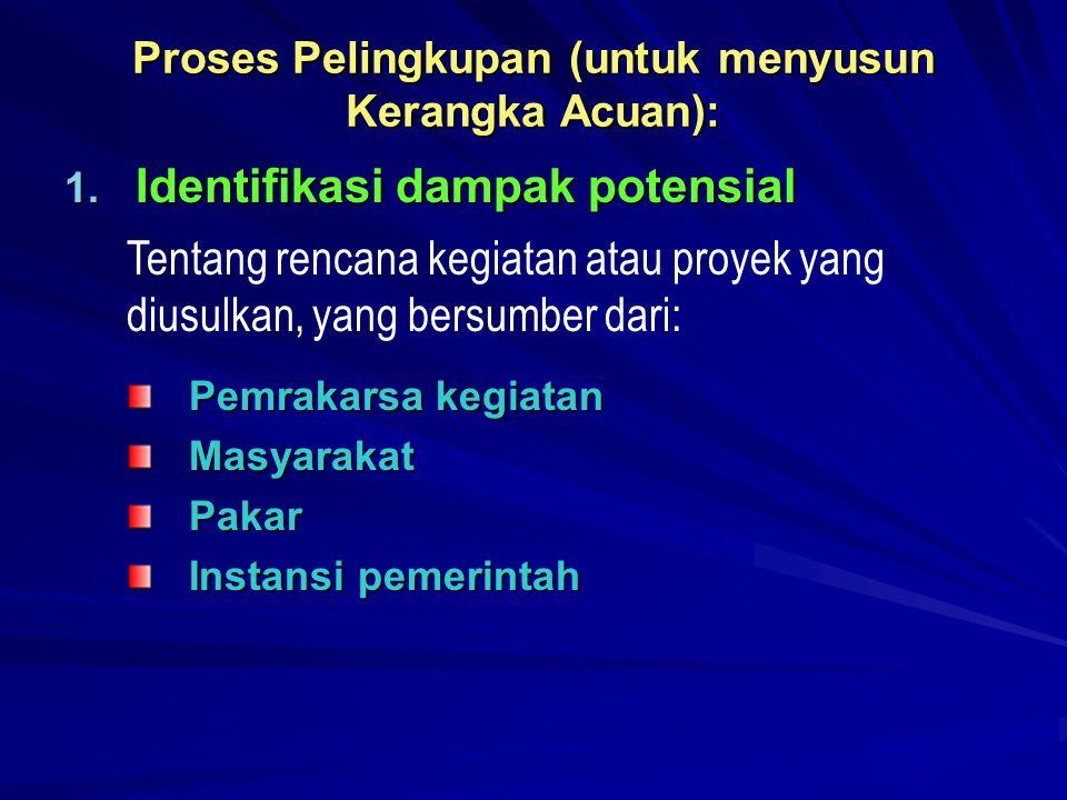 Proses Pelingkupan (untuk menyusun Kerangka Acuan): 1. Identifikasi dampak potensial Pemrakarsa kegiatan MasyarakatPakar Instansi pemerintah Tentang r