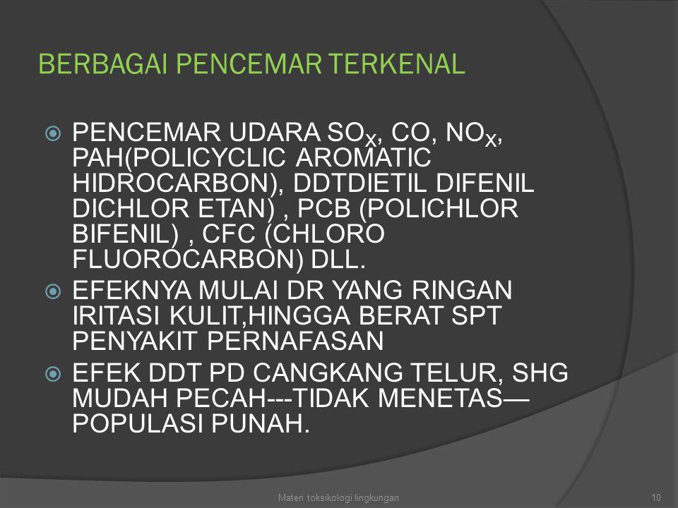 BERBAGAI PENCEMAR TERKENAL  PENCEMAR UDARA SO X, CO, NO X, PAH(POLICYCLIC AROMATIC HIDROCARBON), DDTDIETIL DIFENIL DICHLOR ETAN), PCB (POLICHLOR BIFENIL), CFC (CHLORO FLUOROCARBON) DLL.