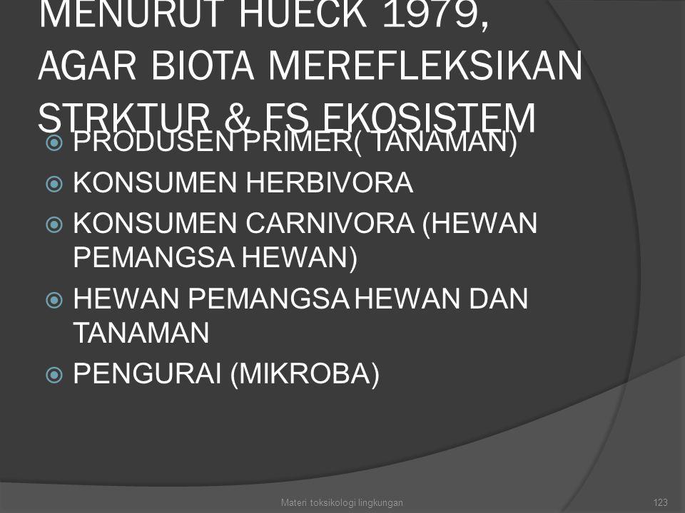 MENURUT HUECK 1979, AGAR BIOTA MEREFLEKSIKAN STRKTUR & FS EKOSISTEM  PRODUSEN PRIMER( TANAMAN)  KONSUMEN HERBIVORA  KONSUMEN CARNIVORA (HEWAN PEMANGSA HEWAN)  HEWAN PEMANGSA HEWAN DAN TANAMAN  PENGURAI (MIKROBA) Materi toksikologi lingkungan123