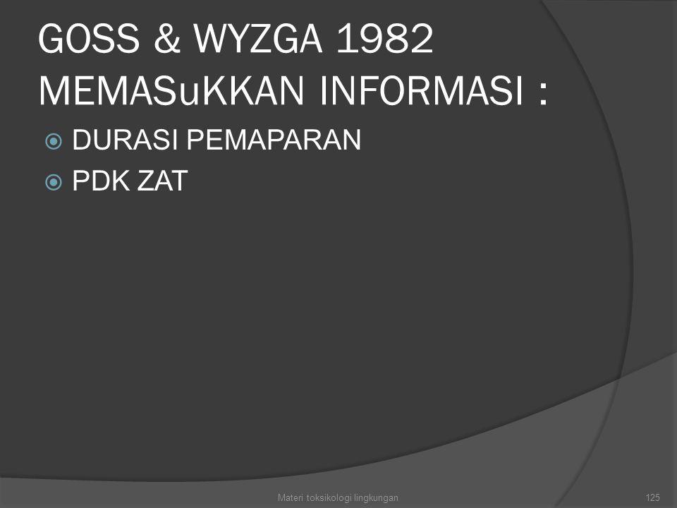 GOSS & WYZGA 1982 MEMASuKKAN INFORMASI :  DURASI PEMAPARAN  PDK ZAT Materi toksikologi lingkungan125