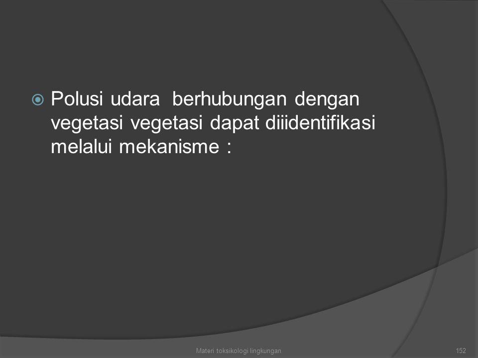  Polusi udara berhubungan dengan vegetasi vegetasi dapat diiidentifikasi melalui mekanisme : Materi toksikologi lingkungan152