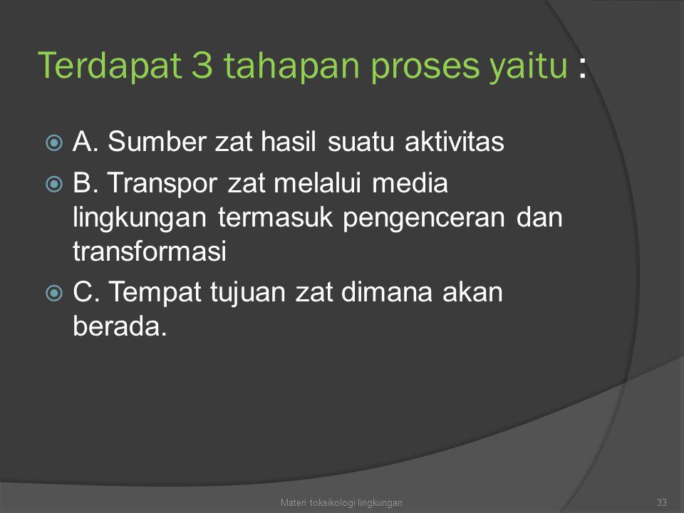 Terdapat 3 tahapan proses yaitu :  A.Sumber zat hasil suatu aktivitas  B.