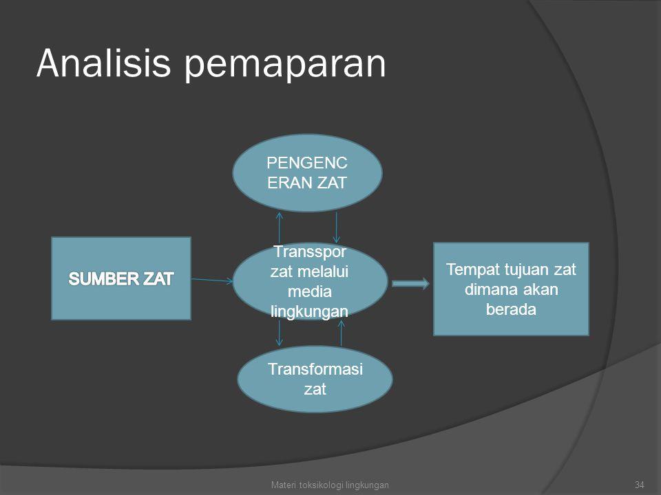 Analisis pemaparan PENGENC ERAN ZAT Transspor zat melalui media lingkungan Transformasi zat Tempat tujuan zat dimana akan berada 34Materi toksikologi
