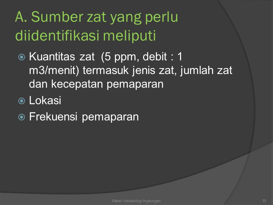 A. Sumber zat yang perlu diidentifikasi meliputi  Kuantitas zat (5 ppm, debit : 1 m3/menit) termasuk jenis zat, jumlah zat dan kecepatan pemaparan 