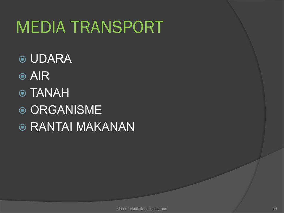 MEDIA TRANSPORT  UDARA  AIR  TANAH  ORGANISME  RANTAI MAKANAN 59Materi toksikologi lingkungan