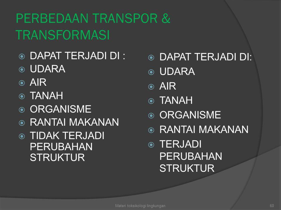 PERBEDAAN TRANSPOR & TRANSFORMASI  DAPAT TERJADI DI :  UDARA  AIR  TANAH  ORGANISME  RANTAI MAKANAN  TIDAK TERJADI PERUBAHAN STRUKTUR  DAPAT T