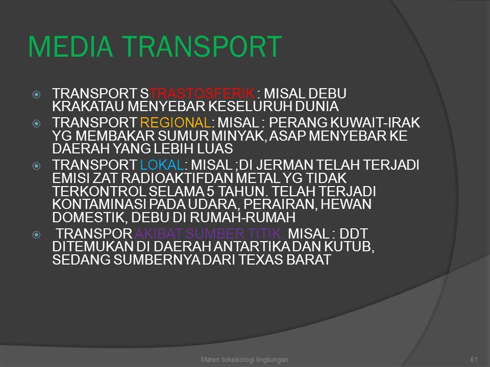MEDIA TRANSPORT  TRANSPORT STRASTOSFERIK : MISAL DEBU KRAKATAU MENYEBAR KESELURUH DUNIA  TRANSPORT REGIONAL: MISAL : PERANG KUWAIT-IRAK YG MEMBAKAR SUMUR MINYAK, ASAP MENYEBAR KE DAERAH YANG LEBIH LUAS  TRANSPORT LOKAL: MISAL ;DI JERMAN TELAH TERJADI EMISI ZAT RADIOAKTIFDAN METAL YG TIDAK TERKONTROL SELAMA 5 TAHUN.