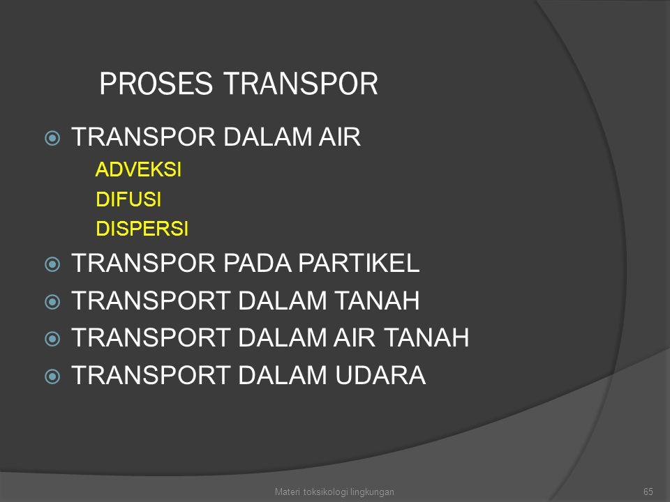 PROSES TRANSPOR  TRANSPOR DALAM AIR ADVEKSI DIFUSI DISPERSI  TRANSPOR PADA PARTIKEL  TRANSPORT DALAM TANAH  TRANSPORT DALAM AIR TANAH  TRANSPORT