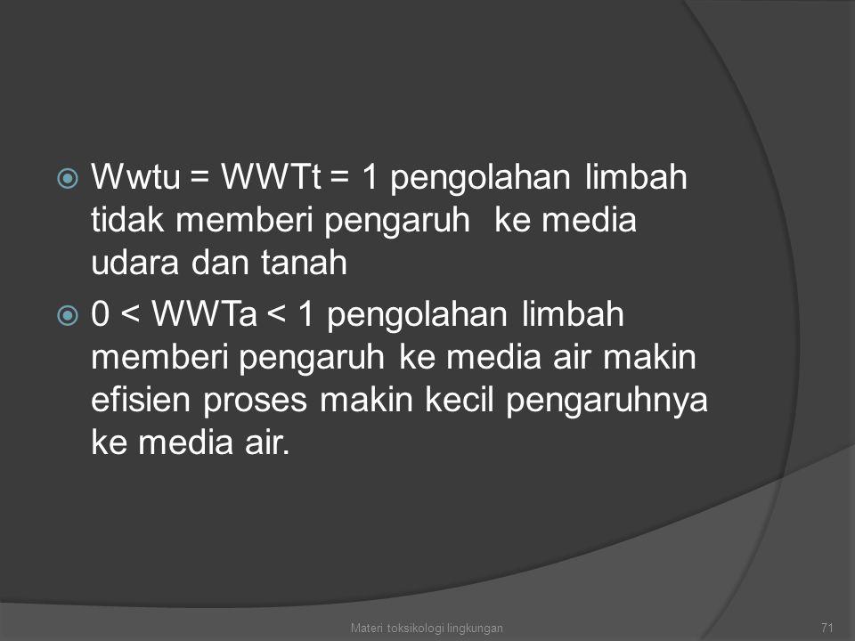  Wwtu = WWTt = 1 pengolahan limbah tidak memberi pengaruh ke media udara dan tanah  0 < WWTa < 1 pengolahan limbah memberi pengaruh ke media air makin efisien proses makin kecil pengaruhnya ke media air.
