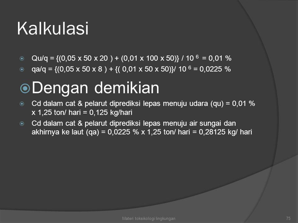 Kalkulasi  Qu/q = {(0,05 x 50 x 20 ) + (0,01 x 100 x 50)} / 10 6 = 0,01 %  qa/q = {(0,05 x 50 x 8 ) + {( 0,01 x 50 x 50)}/ 10 6 = 0,0225 %  Dengan demikian  Cd dalam cat & pelarut diprediksi lepas menuju udara (qu) = 0,01 % x 1,25 ton/ hari = 0,125 kg/hari  Cd dalam cat & pelarut diprediksi lepas menuju air sungai dan akhirnya ke laut (qa) = 0,0225 % x 1,25 ton/ hari = 0,28125 kg/ hari 75Materi toksikologi lingkungan