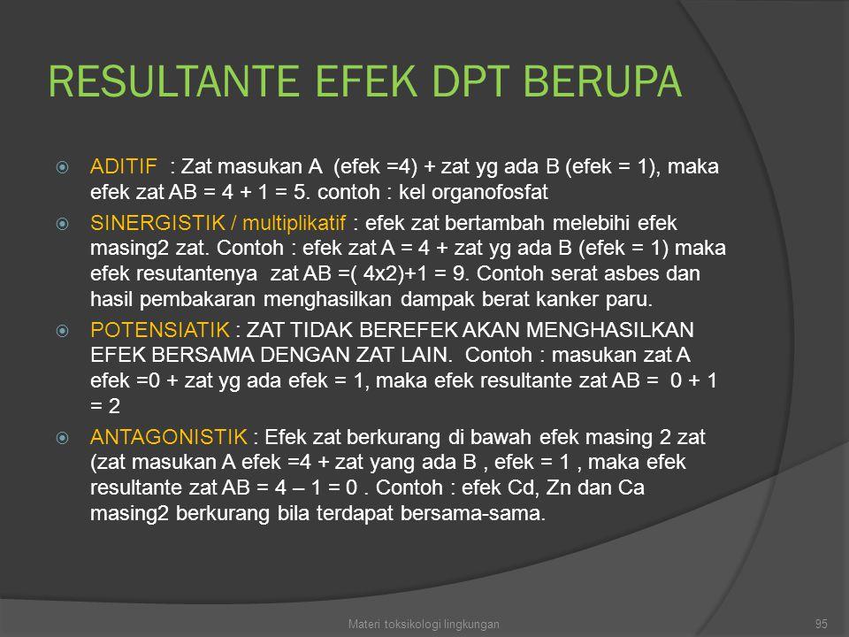 RESULTANTE EFEK DPT BERUPA  ADITIF : Zat masukan A (efek =4) + zat yg ada B (efek = 1), maka efek zat AB = 4 + 1 = 5. contoh : kel organofosfat  SIN