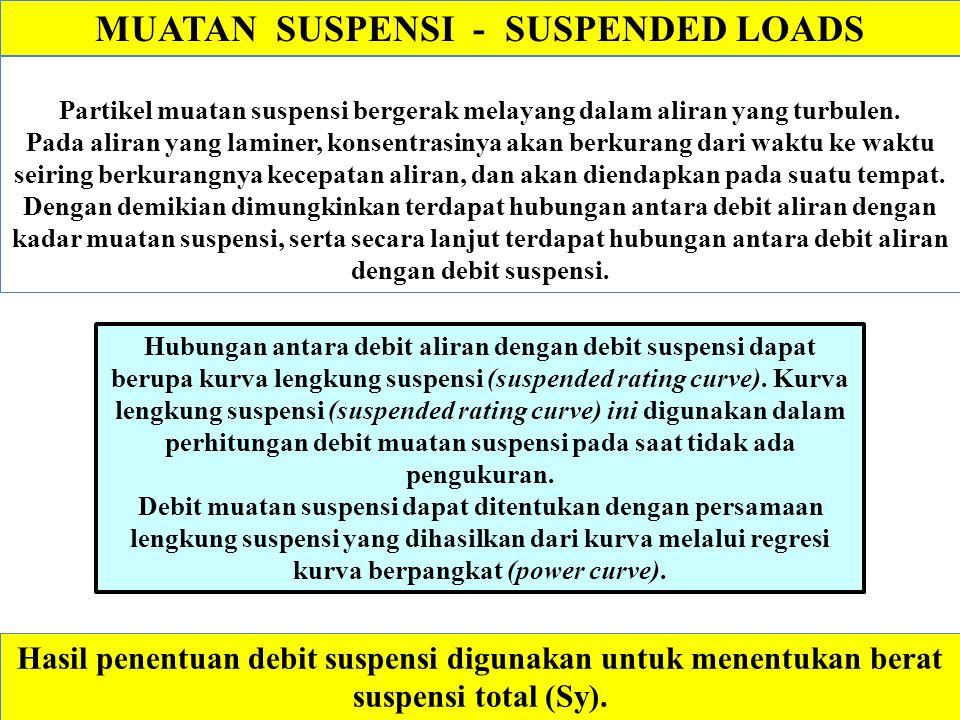 MUATAN SUSPENSI - SUSPENDED LOADS Hasil penentuan debit suspensi digunakan untuk menentukan berat suspensi total (Sy). Partikel muatan suspensi berger