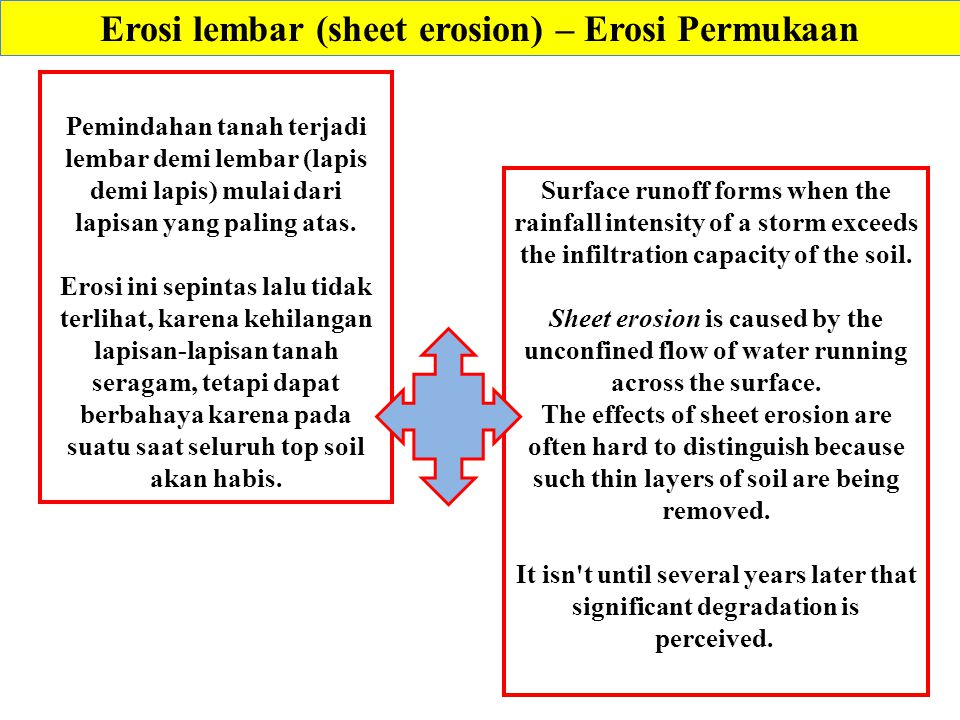 Erosi lembar (sheet erosion) – Erosi Permukaan Pemindahan tanah terjadi lembar demi lembar (lapis demi lapis) mulai dari lapisan yang paling atas. Ero