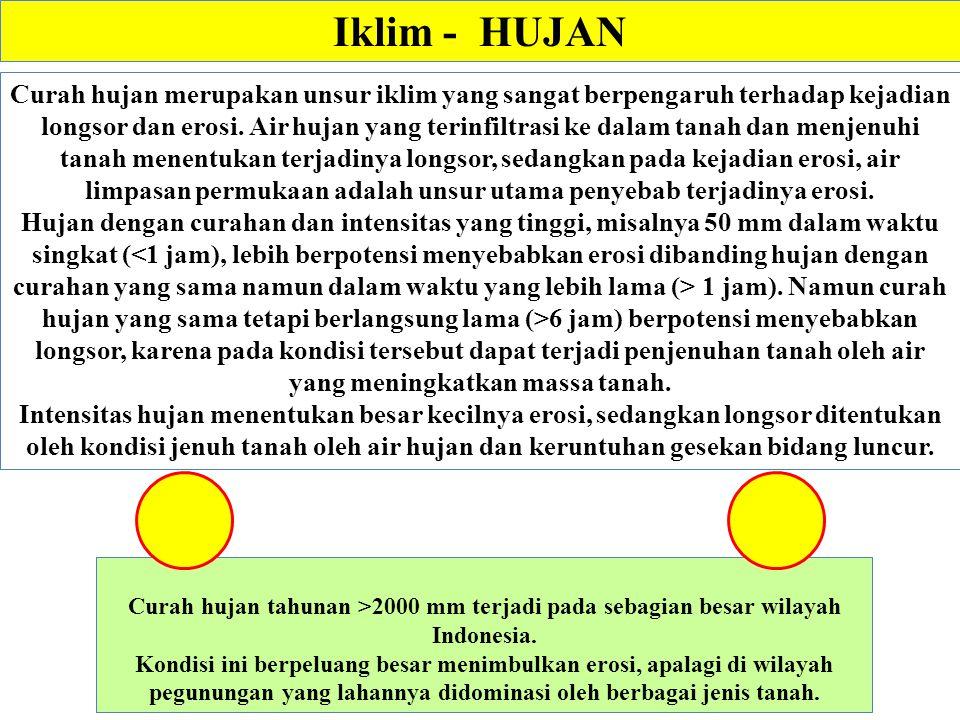 Iklim - HUJAN Curah hujan tahunan >2000 mm terjadi pada sebagian besar wilayah Indonesia. Kondisi ini berpeluang besar menimbulkan erosi, apalagi di w