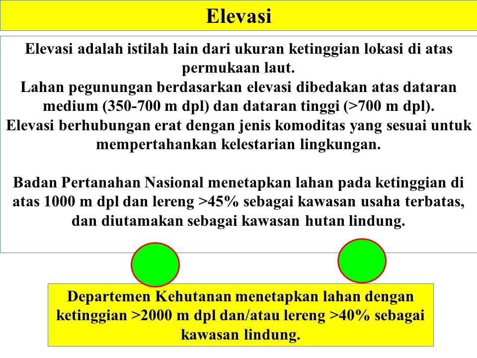 Elevasi Departemen Kehutanan menetapkan lahan dengan ketinggian >2000 m dpl dan/atau lereng >40% sebagai kawasan lindung. Elevasi adalah istilah lain