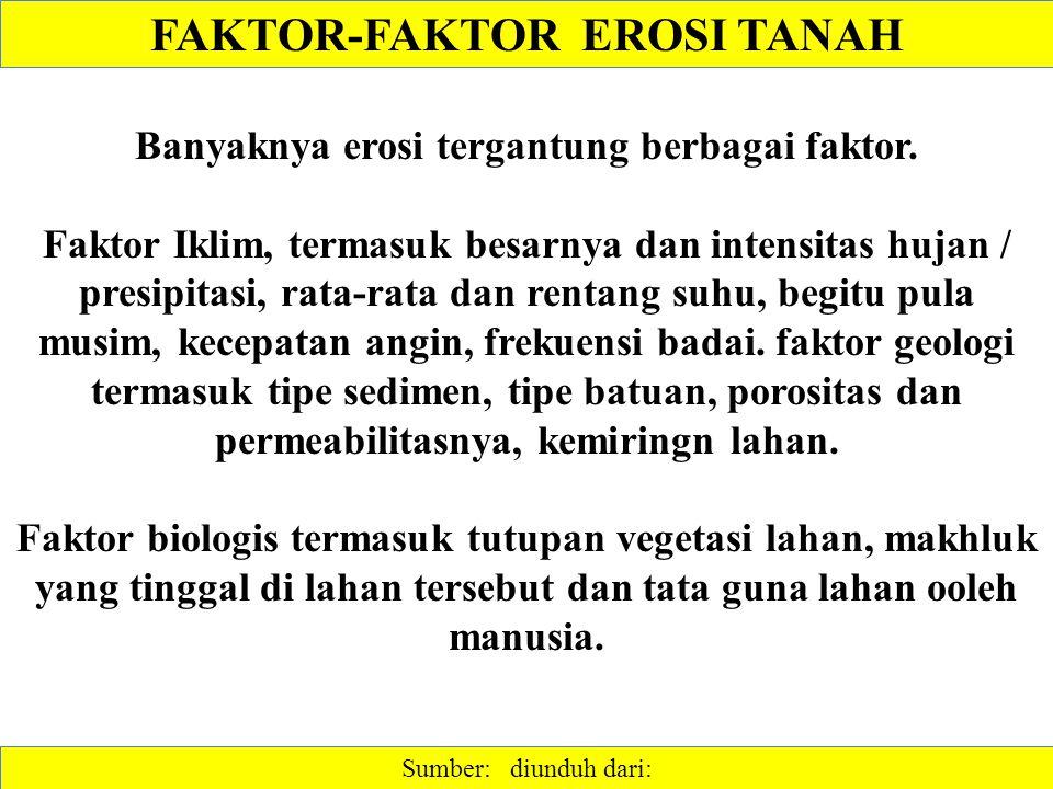 FAKTOR-FAKTOR EROSI TANAH Sumber: diunduh dari: Banyaknya erosi tergantung berbagai faktor. Faktor Iklim, termasuk besarnya dan intensitas hujan / pre