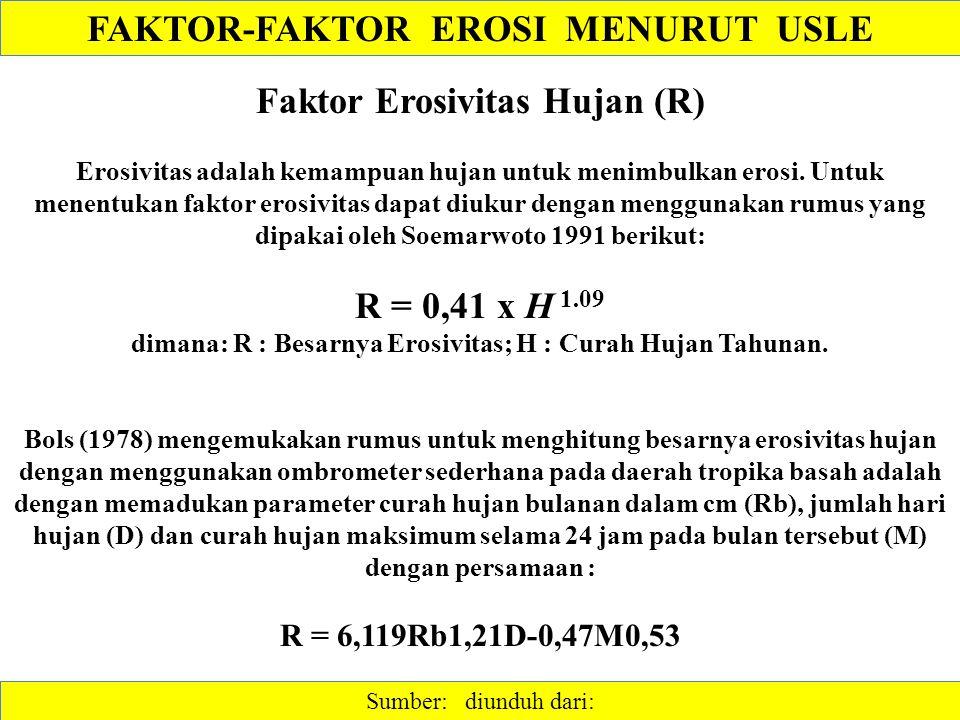 FAKTOR-FAKTOR EROSI MENURUT USLE Sumber: diunduh dari: Faktor Erosivitas Hujan (R) Erosivitas adalah kemampuan hujan untuk menimbulkan erosi. Untuk me