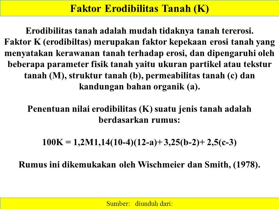 Faktor Erodibilitas Tanah (K) Sumber: diunduh dari: Erodibilitas tanah adalah mudah tidaknya tanah tererosi. Faktor K (erodibiltas) merupakan faktor k