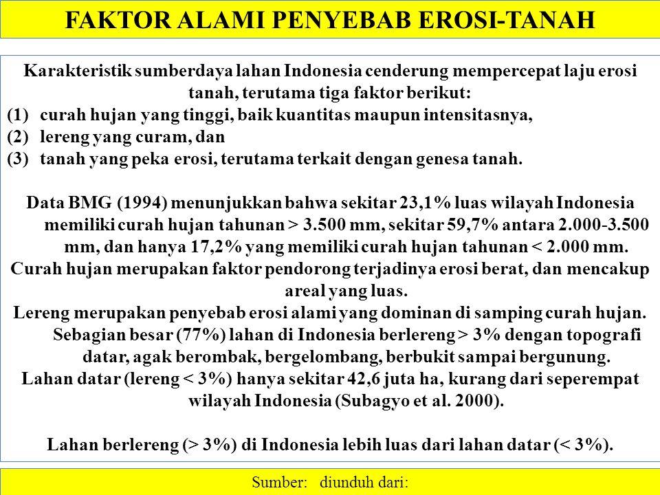 FAKTOR ALAMI PENYEBAB EROSI-TANAH Sumber: diunduh dari: Karakteristik sumberdaya lahan Indonesia cenderung mempercepat laju erosi tanah, terutama tiga