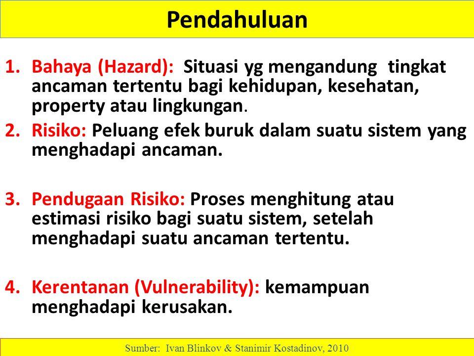 1.Bahaya (Hazard): Situasi yg mengandung tingkat ancaman tertentu bagi kehidupan, kesehatan, property atau lingkungan. 2.Risiko: Peluang efek buruk da