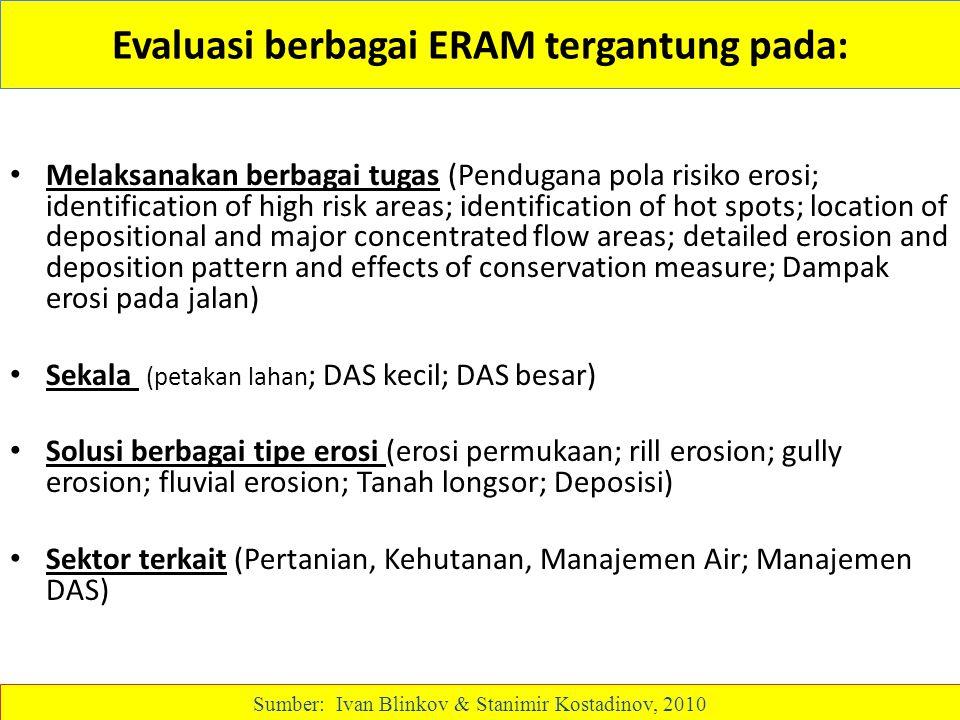 Melaksanakan berbagai tugas (Pendugana pola risiko erosi; identification of high risk areas; identification of hot spots; location of depositional and