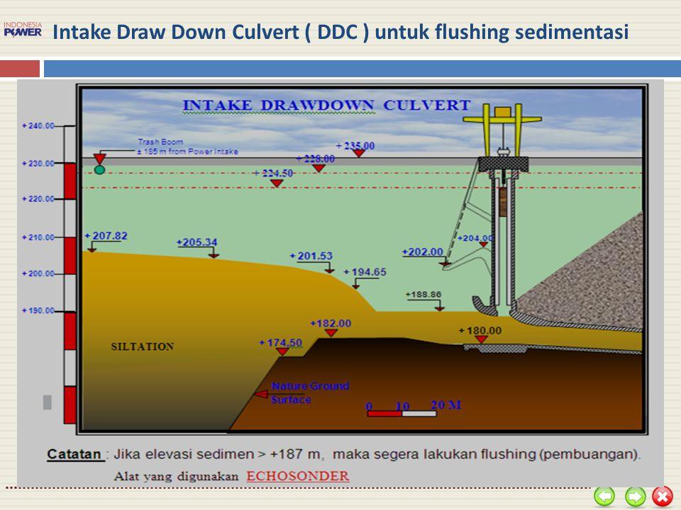 Intake Draw Down Culvert ( DDC ) untuk flushing sedimentasi