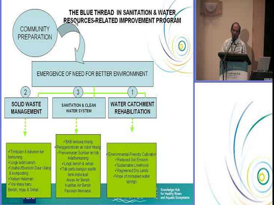IKN 101 Pengantar Ilmu Perikanan dan Kelautan SUMBERDAYA PERAIRAN @Tim – FPIK IPB, 2012