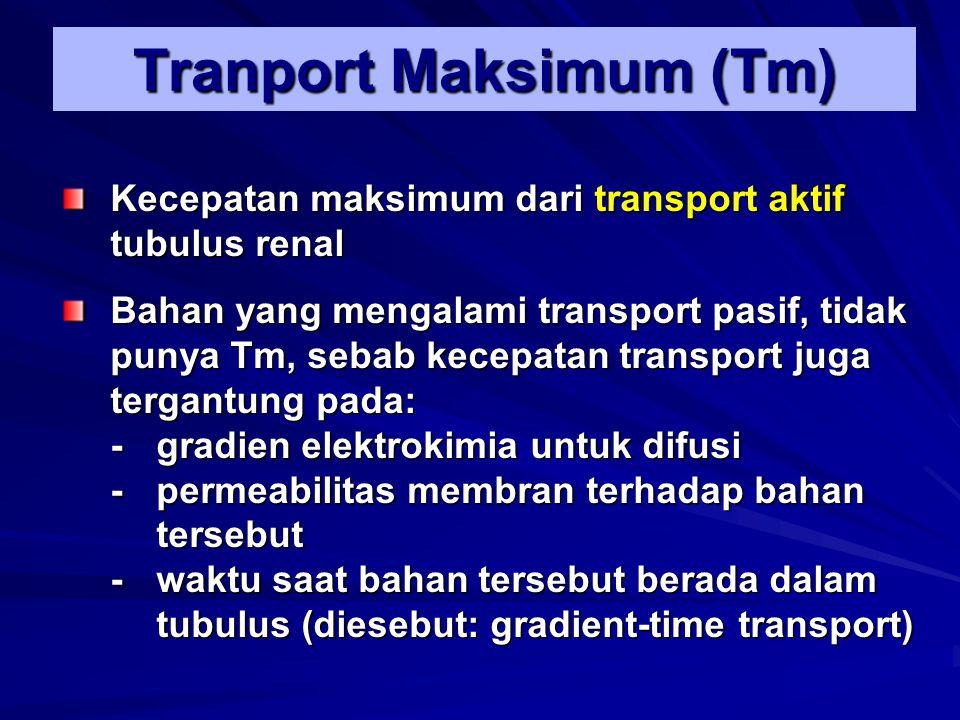 Tranport Maksimum (Tm) Kecepatan maksimum dari transport aktif tubulus renal Bahan yang mengalami transport pasif, tidak punya Tm, sebab kecepatan tra