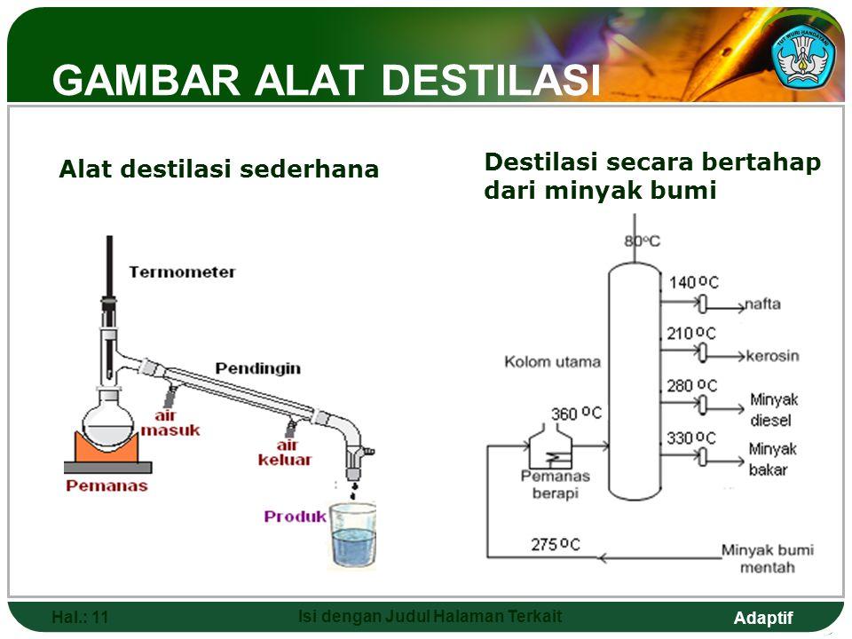 Adaptif GAMBAR ALAT DESTILASI Alat destilasi sederhana Destilasi secara bertahap dari minyak bumi Hal.: 11 Isi dengan Judul Halaman Terkait