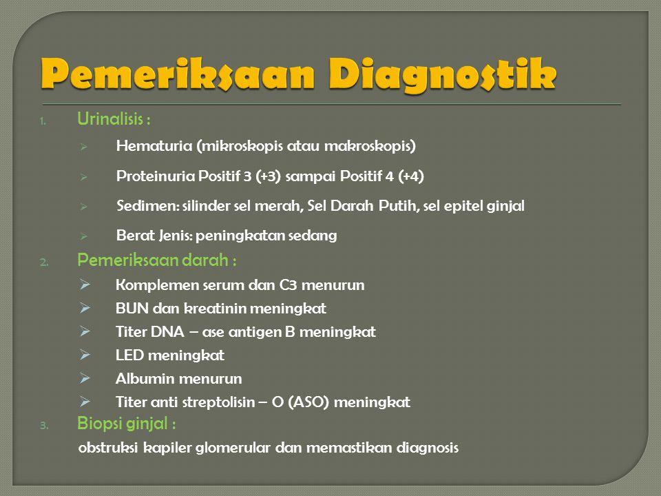 1. Urinalisis :  Hematuria (mikroskopis atau makroskopis)  Proteinuria Positif 3 (+3) sampai Positif 4 (+4)  Sedimen: silinder sel merah, Sel Darah