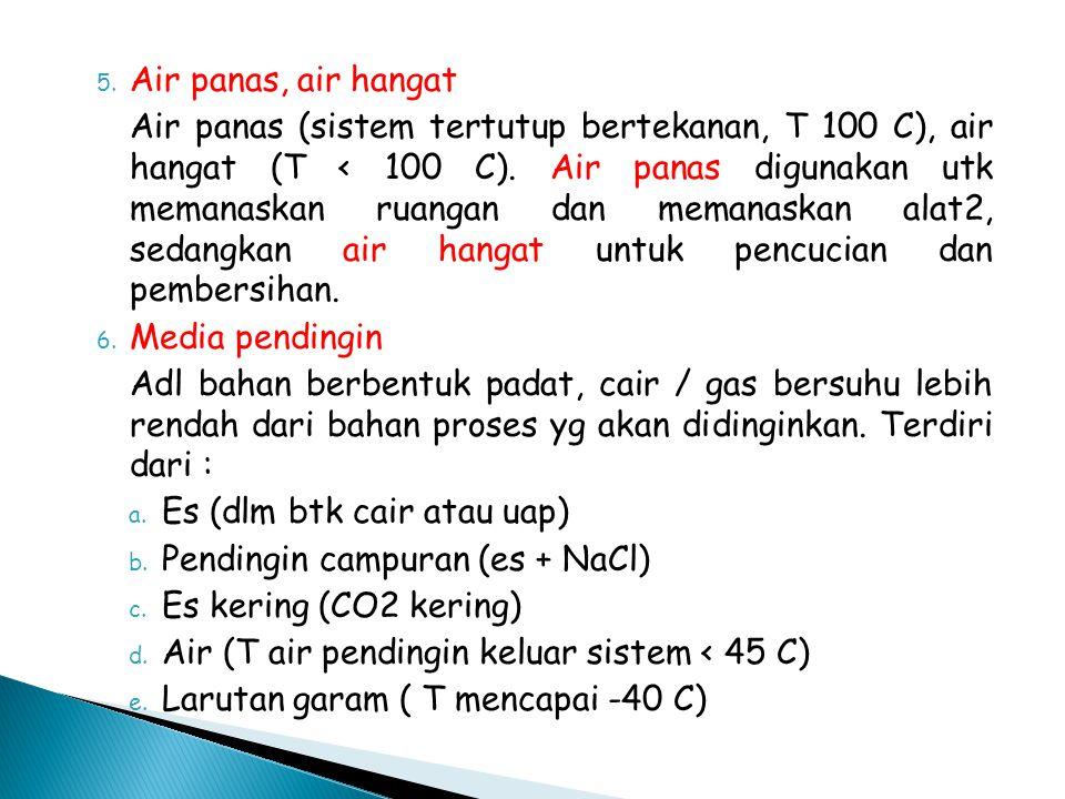 5. Air panas, air hangat Air panas (sistem tertutup bertekanan, T 100 C), air hangat (T < 100 C).