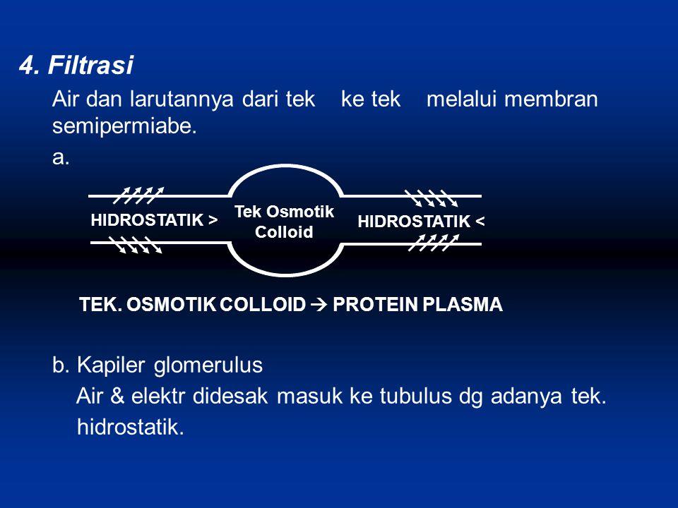 4. Filtrasi Air dan larutannya dari tek ke tek melalui membran semipermiabe. a. TEK. OSMOTIK COLLOID  PROTEIN PLASMA b. Kapiler glomerulus Air & elek