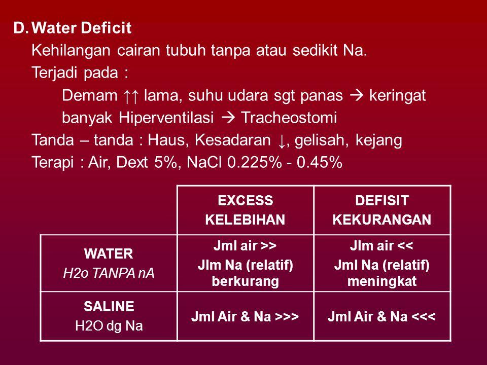 D.Water Deficit Kehilangan cairan tubuh tanpa atau sedikit Na. Terjadi pada : Demam ↑↑ lama, suhu udara sgt panas  keringat banyak Hiperventilasi  T