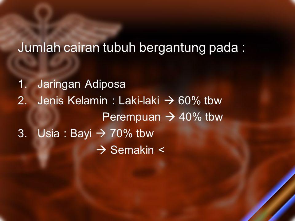 INTRAVASCULAR- 5% ECFINTERSTETIAL- 15% TRANSELULAR- 1% ¾ ¼ ICF ISFIVS 40% 15%5% KPO 4 NaCl 2/3 Body Water 1/3 Body Water X = Semipermiable XX
