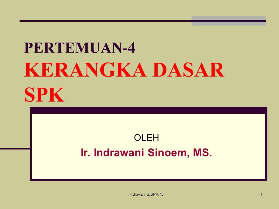 Indrawani.S/SPK/1042 d.