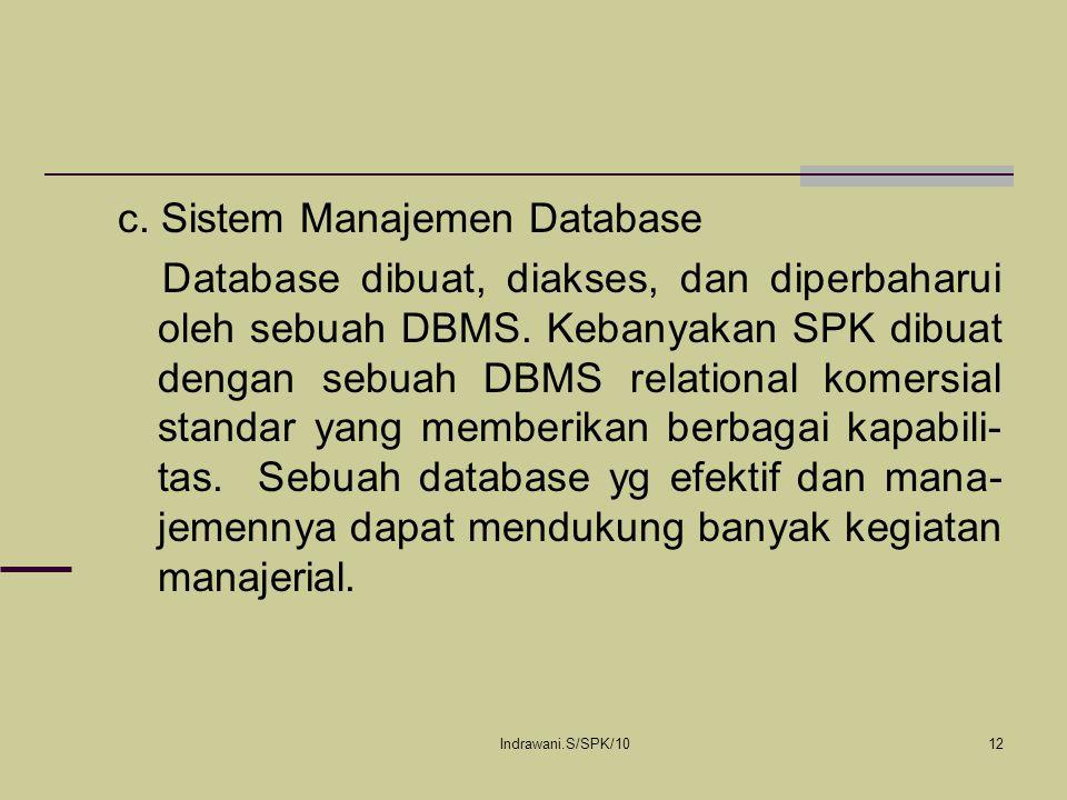 Indrawani.S/SPK/1012 c. Sistem Manajemen Database Database dibuat, diakses, dan diperbaharui oleh sebuah DBMS. Kebanyakan SPK dibuat dengan sebuah DBM