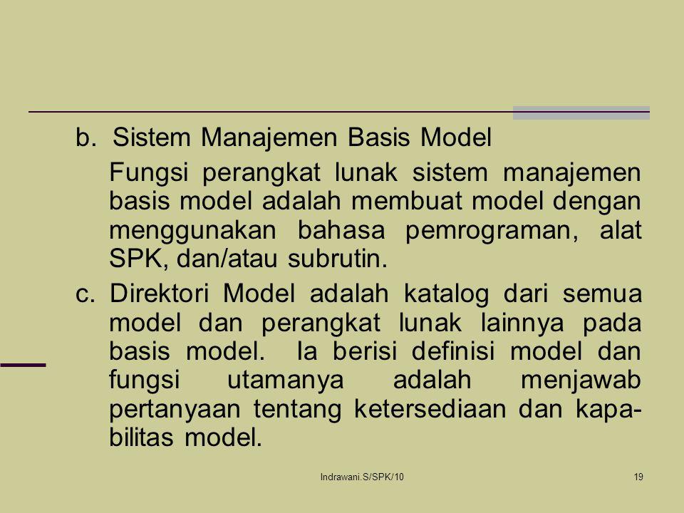 Indrawani.S/SPK/1019 b. Sistem Manajemen Basis Model Fungsi perangkat lunak sistem manajemen basis model adalah membuat model dengan menggunakan bahas