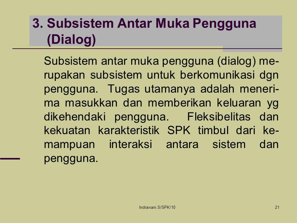 Indrawani.S/SPK/1021 3. Subsistem Antar Muka Pengguna (Dialog) Subsistem antar muka pengguna (dialog) me- rupakan subsistem untuk berkomunikasi dgn pe