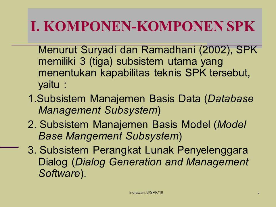 Indrawani.S/SPK/103 I. KOMPONEN-KOMPONEN SPK Menurut Suryadi dan Ramadhani (2002), SPK memiliki 3 (tiga) subsistem utama yang menentukan kapabilitas t
