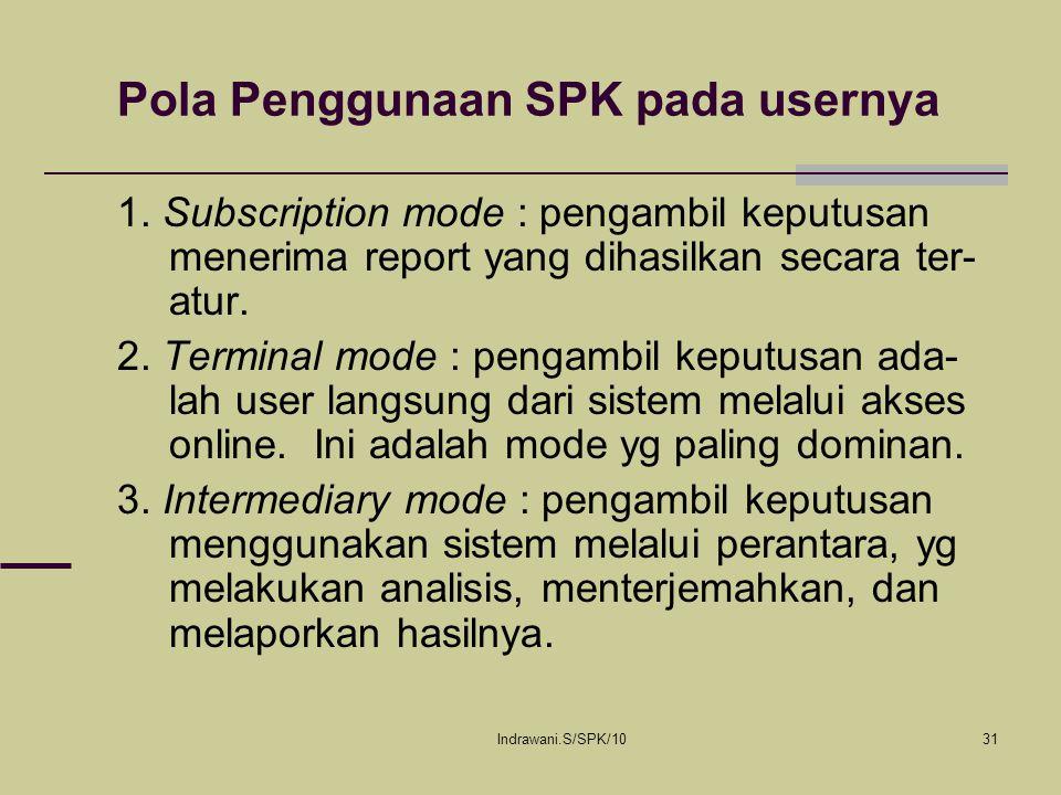 Indrawani.S/SPK/1031 Pola Penggunaan SPK pada usernya 1. Subscription mode : pengambil keputusan menerima report yang dihasilkan secara ter- atur. 2.