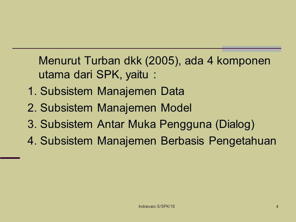 Indrawani.S/SPK/105 Manajemen data Manajemen Model Eksternal Subsistem Berbasis Pengetahuan Antarmuka Pengguna Sistem lainnya Yang berbasis komputer Internet, Intranet, Ekstranet Data internal dan eksternal Basis Pengetahuan Organisasional Manajer (Pengguna)
