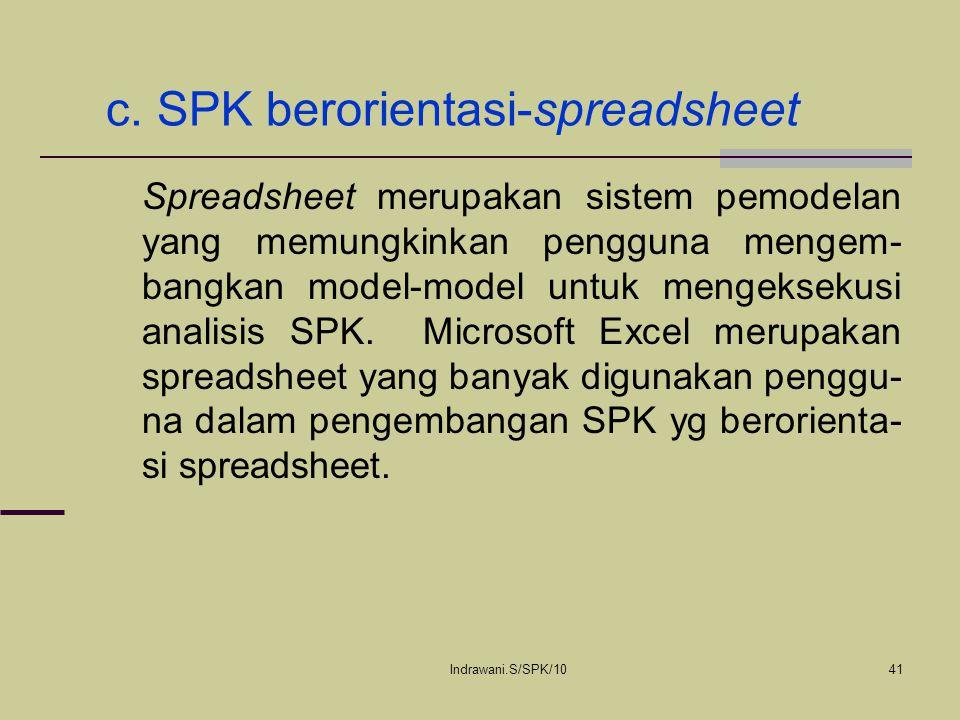 Indrawani.S/SPK/1041 c. SPK berorientasi-spreadsheet Spreadsheet merupakan sistem pemodelan yang memungkinkan pengguna mengem- bangkan model-model unt