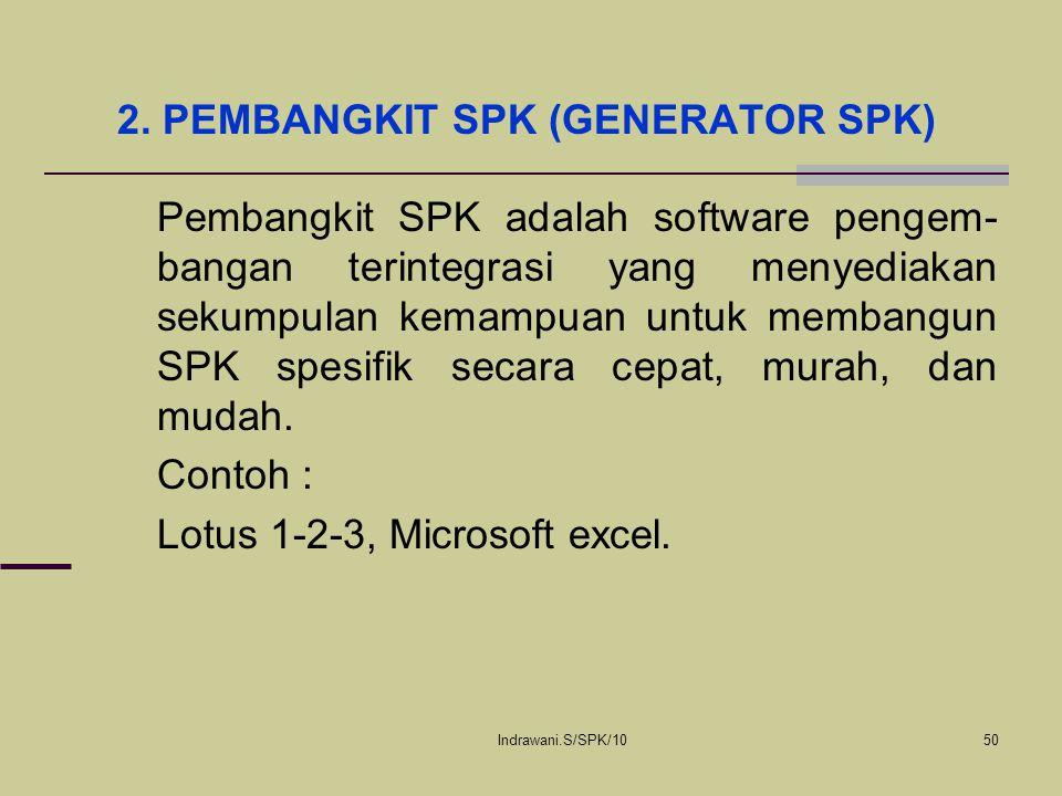 Indrawani.S/SPK/1050 2. PEMBANGKIT SPK (GENERATOR SPK) Pembangkit SPK adalah software pengem- bangan terintegrasi yang menyediakan sekumpulan kemampua