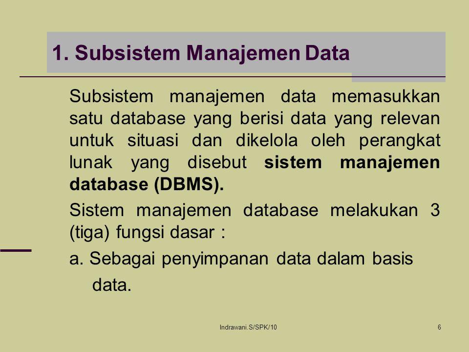 Indrawani.S/SPK/106 1. Subsistem Manajemen Data Subsistem manajemen data memasukkan satu database yang berisi data yang relevan untuk situasi dan dike